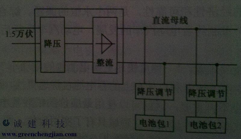 当 广 州松下蓄电池组的累积电压低于直流母线电压时,用鉴波器容易