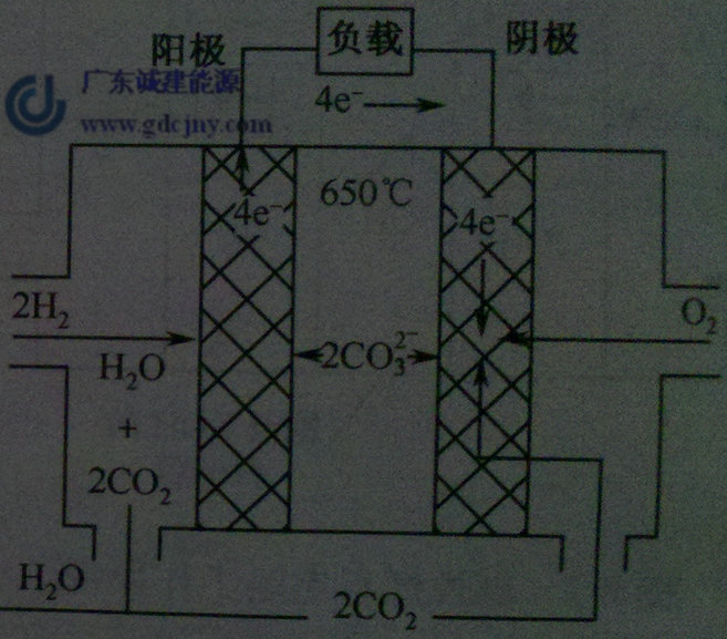 电路 电路图 电子 原理图 657_577