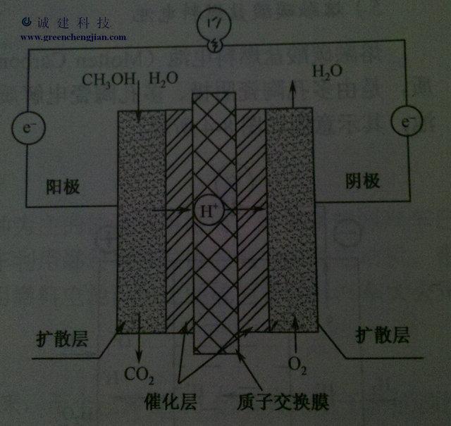 电路 电路图 电子 户型 户型图 平面图 原理图 640_605